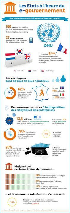 Infographie: Les Etats à l'heure du e-gouvernement - Transformation Digitale  - Supplément partenaire Capgemini - Les Echos