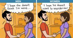 How Men vs. Women See the World