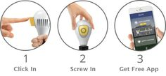 BeOnHome Security System. Light Replay, Doorbell Response, Backup Lighting, Emergency Lighting, Slow Fade, Welcome Home.