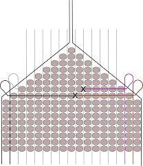Afbeeldingsresultaat voor schematy na bransoletkę krosno