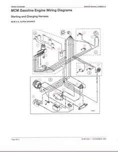 Mercruiser 5 7l Mie Gm 350 V 8 1988 1993 Wiring Harness Electrical In 2021 Diagram Wire Diy Cnc Router