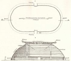 AMAZON/Xingú/  diagram of an oca (family house) or a maloca (communal longhouse) of the Xingu tribes.