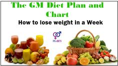 Fastest Indian Vegetarian #GMDiet to Lose Weight – 7 Days #DietPlan