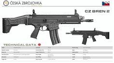 Tactical Equipment, Tactical Gear, Cz 805 Bren, Battle Rifle, Submachine Gun, Assault Rifle, Military Weapons, Airsoft Guns, Modern Warfare