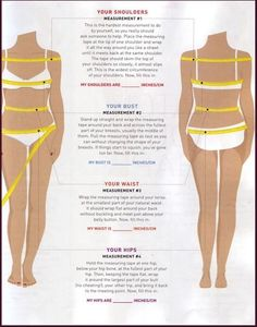 how to measure your body: so many knitters pay noooo attention to their measurements!