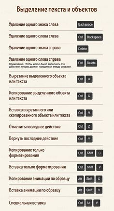 6 шпаргалок, которые помогут стать мастером MS Office Android Codes, Android Pc, Microsoft Excel, Microsoft Office, Claves Wifi, Keyboard Symbols, Phonetic Alphabet, Computer Internet, Paint Colors For Home