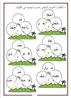 Image Arabic Alphabet Letters, Arabic Alphabet For Kids, Animal Pictures For Kids, Arabic Handwriting, Arabic Typing, Learn Arabic Online, Arabic Lessons, Islam For Kids, Arabic Pattern