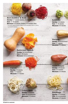 Your Guide to the Veggie Spiralizer eBook by Pampered Chef - issuu