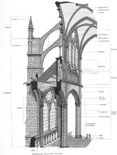 gothic architecture and romanesque differences Architecture Antique, Cathedral Architecture, Architecture Panel, Religious Architecture, Architecture Drawings, Architecture Details, Architecture Romane, Architecture Religieuse, Gothic Buildings