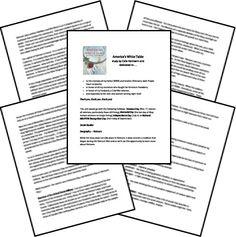 Student Observation Checklist Form [Pre K through Grade 5