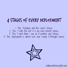 4 Stages of Every Deployment Memes For Military Spouses About Military Life - Soldier's Wife, Crazy Life