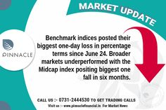 #ClosingBell : The #Equity benchmark indices received the biggest loss around 1.64% since June 24. The 30-share #BSE #Sensex was down 443.71 points or 1.54 percent at 28353.54 and the 50-share #NSE #Nifty down 151.10 points or 1.70 percent at 8715.60. The market breadth remained in favour of declines. About three shares fell for every share rising on the Bombay Stock Exchange.