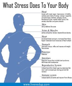 What Stress Does to Your Body - would be good poster to have in the treatment room!