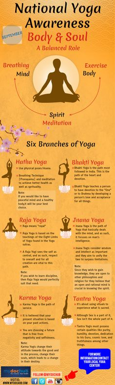 Yoga Infographics.  There are different types of Yoga, including Hatha, Bhakti, Karma, Tantra, as well as others. Each has their own methods and ideologies to focus and work on. This particular inforgraphic gives the viewer and easy description of which yoga practice would be best, considering what they are wanting to get out of their practice.