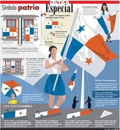 Panama Flag #Infographic #Panama Shared by www.SpeakingLatino.com