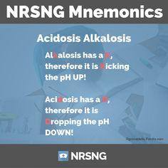 acidosis alkalosis mnemonics
