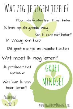 fixed mindset vs growth mindset What Is Growth Mindset, Growth Mindset Lessons, Growth Mindset Activities, Growth Mindset Quotes, Fixed Mindset, Coaching, Lr Beauty, Visible Learning, Challenge