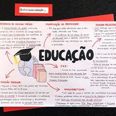 Portuguese Grammar, Mental Map, Study Cards, Pretty Notes, Studyblr, Study Notes, Study Motivation, Study Tips, Back To School
