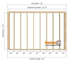 Amazing Shed Plans - Shed plans gable shed - side walls. Now You Can Build ANY Shed In A Weekend Even If You've Zero Woodworking Experience! Start building amazing sheds the easier way with a collection of shed plans! 10x12 Shed, 10x10 Shed Plans, Small Shed Plans, Wood Shed Plans, Free Shed Plans, Shed Building Plans, Shop Plans, Barn Plans, Diy Storage Shed Plans