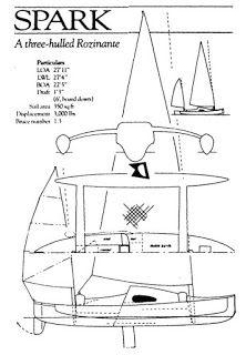 "Trimaran Projects and Multihull News: Dick Newick ""Spark"" trimaran design"