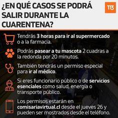 #quedateencasa #cuidate Instagram, Convenience Store, Pharmacy