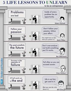 When I think of success, I think about students' ability to direct their lives in ways that will foster happiness not what their career choice will be. Still, these lessons to unlearn present a mind shift for any of us who get stuck. Most compelling is the 1st -inside every problem lies an opportunity. I would use this info graphic as a spring board to a discussion in Advisory class on building awareness of our attitudes & the decisions we make or don't make based on these attitudes. Robert Kiyosaki, Self Development, Personal Development, Life Skills, Life Lessons, Lessons Learned, What Is An Infographic, Self Improvement Tips, Life Advice