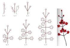 diagrama de árbol de hilos de tejer