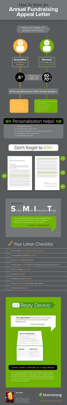 How to Write An Annual Fundraising Appeal Letter #SM4Good http://gplus.to/SM4Good