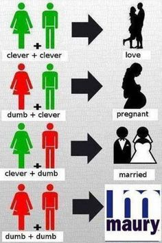 Funny memes hilarious laughing humor 49 New Ideas Men Vs Women, Super Funny Quotes, New Memes, Man Vs, Photo Quotes, Funny Love, Laughing So Hard, Just For Laughs, Funny Babies