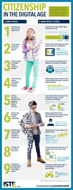 The 9 Rules of Digital Citizenship Infographic