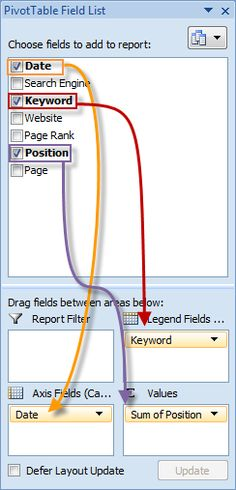How to make super awesome, spiffy looking ranking charts, measuring positioning by keyword, over time. If you love Excel, you'll love this post...