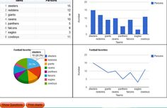 Awesome site create different graphs and evaluate how effective each is for the data displayed