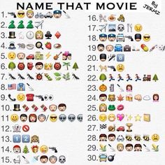 Movies As Emojis How Many Did You Guess These Are Said To Be The
