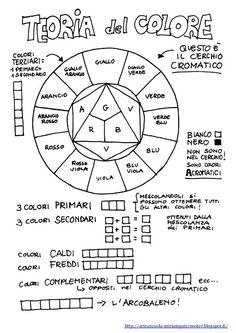 LEARNING ITALIAN  color Wheel printable worksheet in Italian Language