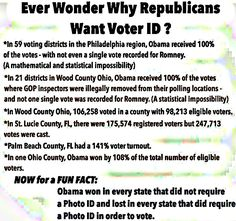(1) RNR Kentucky (@RNRKentucky) | Twitter........ Think about it   ↪️ Obama won in EVERY state that didn't requite Photo ID  ↪️ lost EVERWHERE were Photo Id been required in order to VOTE