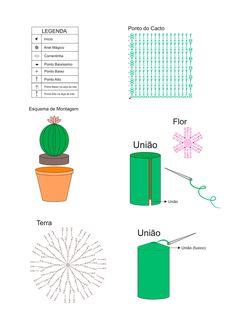 Tutorial: cactus nopal con flores (amigurumi cactus - Her Crochet Crochet Flower Patterns, Crochet Toys Patterns, Amigurumi Patterns, Crochet Designs, Crochet Flowers, Crochet Stitches, Crochet Amigurumi, Crochet Bunny, Crochet Home