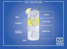 Spring Drink: The Tom Collins