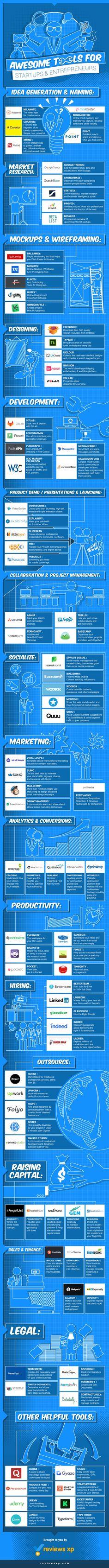 Alcuni tool di webdesign e sviluppo #webmarketing