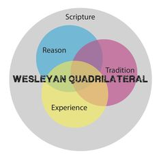 wesleyan quadrilateral essay