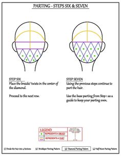 Parting the Hair – Diamond Parting Pattern – Natural Hair Care for Children