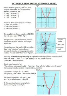 Maths Formula Book, Complex Plane, Math Formulas, Algebra, Mathematics, Insight, Positivity, Teaching, Math