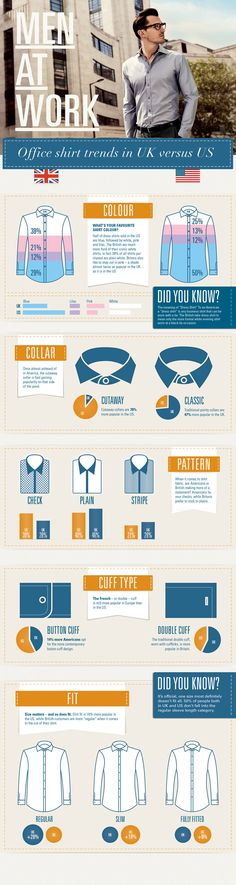 Men At Work: Office Shirt Trend in UK Versus US  [by T.M.Lewin -- via #tipsographic]. More at tipsographic.com