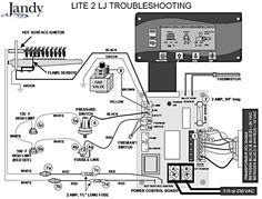 Laars Digital Pool Heater Troubleshooting Guide