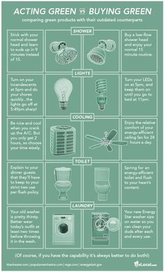New energy sources for the 21st century.