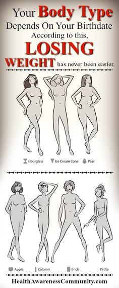 The date of your birth can tell you what body type you'll have! Learn more!