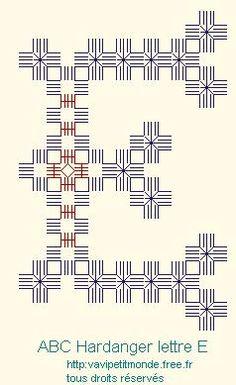abchardanger lettre e.JPG 238×389 pixels