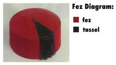 Fez Diagram- Doctor Who Pillos, Bad Puns, Hello Sweetie, Dr Who, Tardis, Doctor Who, Funny Pictures, Random Pictures, Funny Pics