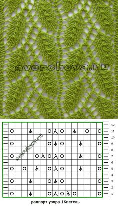 Lace knitting pattern suitable to be used as a border on a hem or edge Lace Knitting Stitches, Lace Knitting Patterns, Knitting Charts, Lace Patterns, Knitting Needles, Baby Knitting, Stitch Patterns, Knitting Tutorials, Knitting Machine