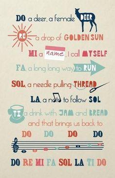 Do a Deer.....