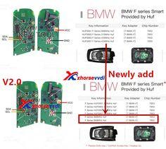 vvdi key tool bmw smart key vvdi key tool pinterest key and bmw rh pinterest com bmw key fob diagram BMW Wiring Harness Diagram